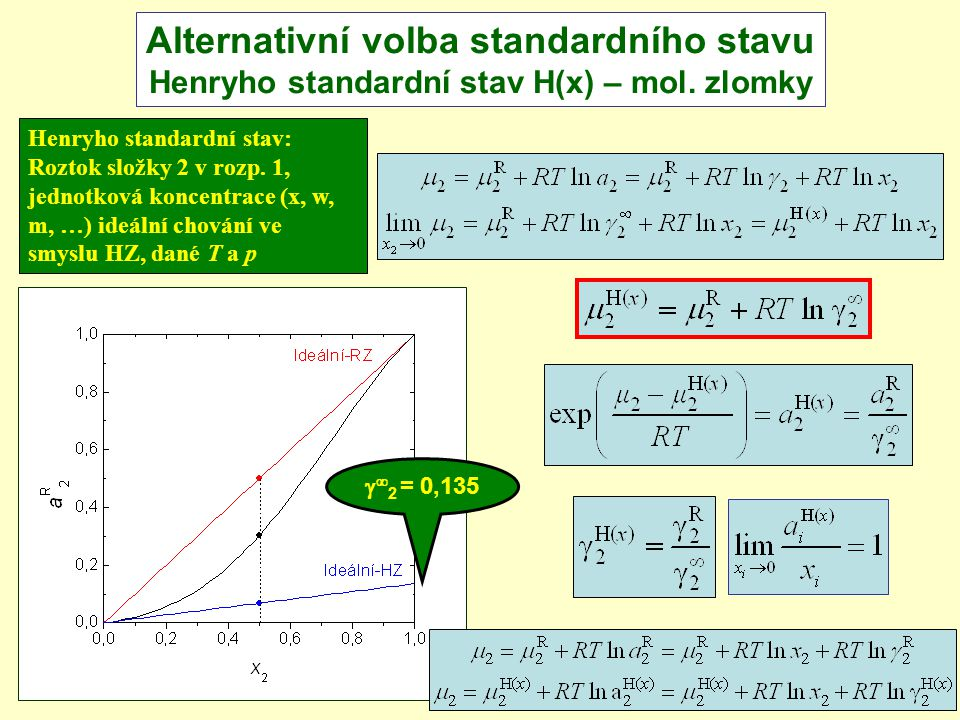 Alternativní volba standardního stavu