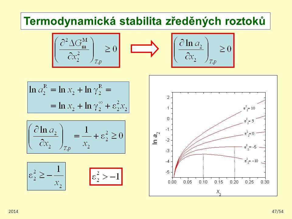 Termodynamická stabilita zředěných roztoků