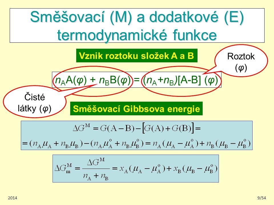 Směšovací (M) a dodatkové (E) termodynamické funkce