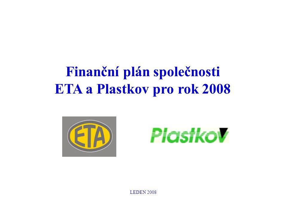 Finanční plán společnosti