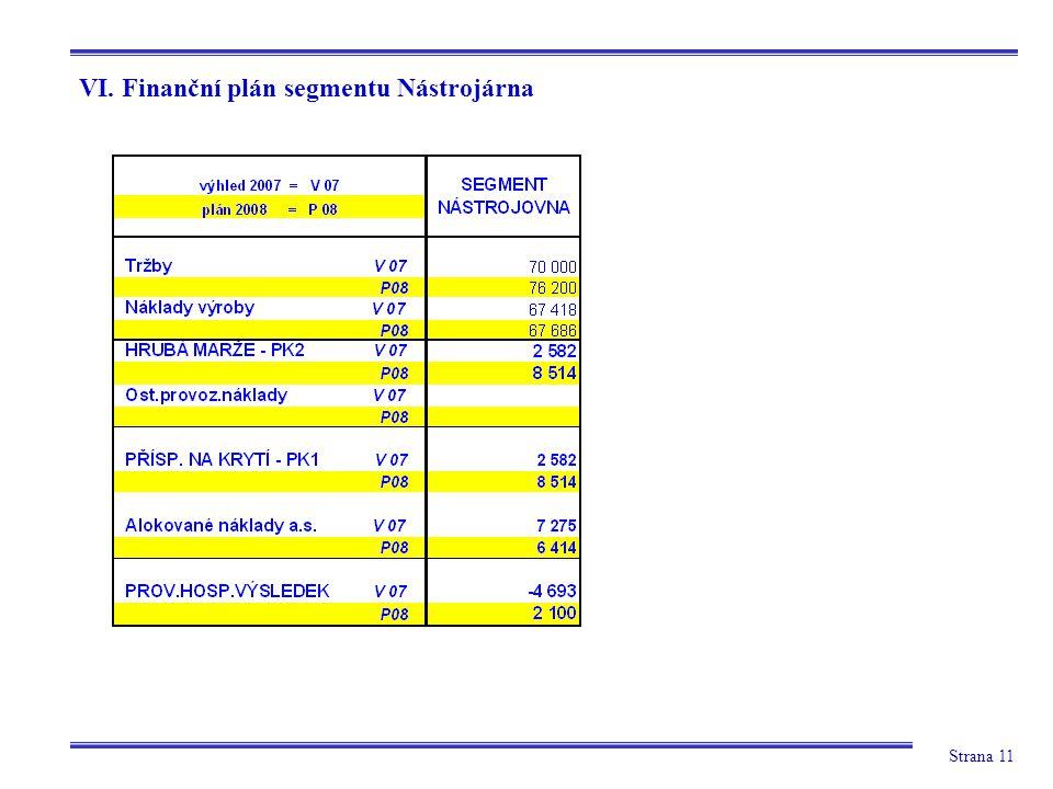 VI. Finanční plán segmentu Nástrojárna