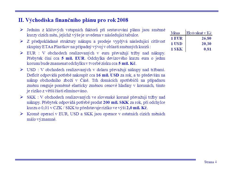 II. Východiska finančního plánu pro rok 2008