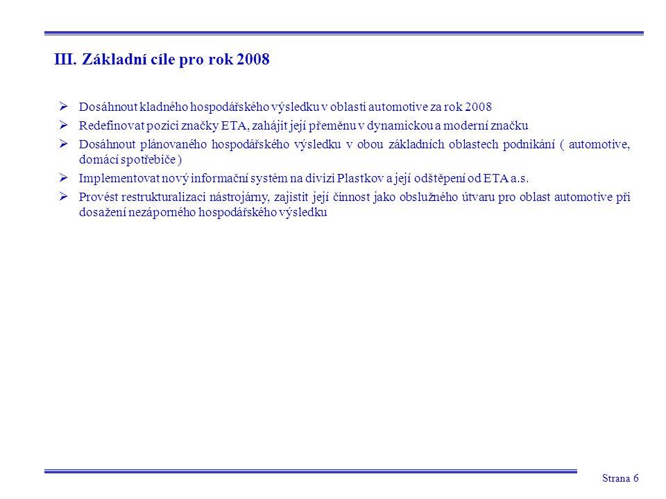 III. Základní cíle pro rok 2008