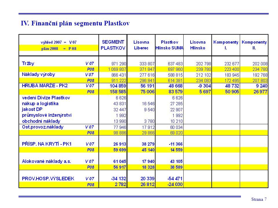 IV. Finanční plán segmentu Plastkov