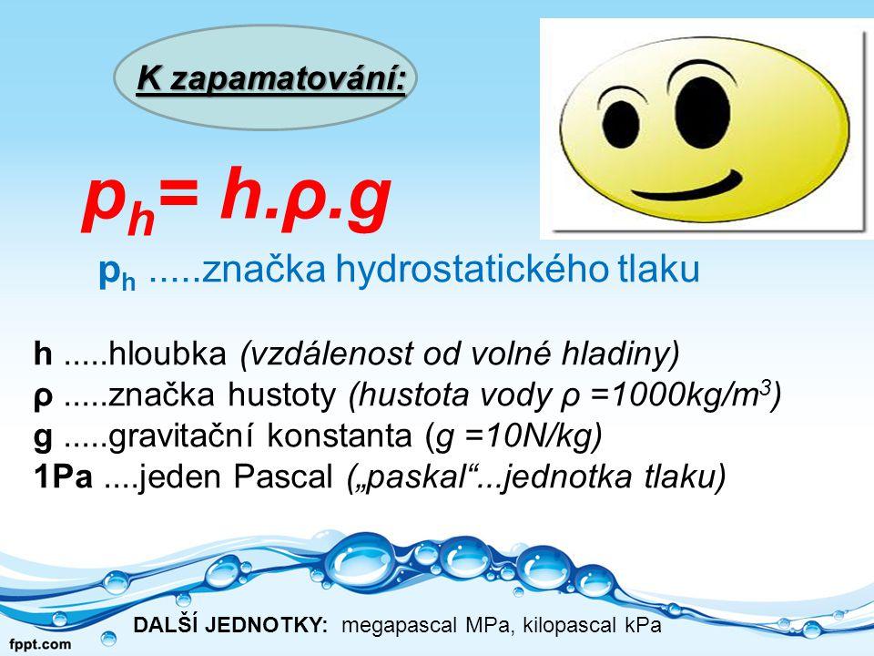 ph= h.ρ.g ph .....značka hydrostatického tlaku K zapamatování:
