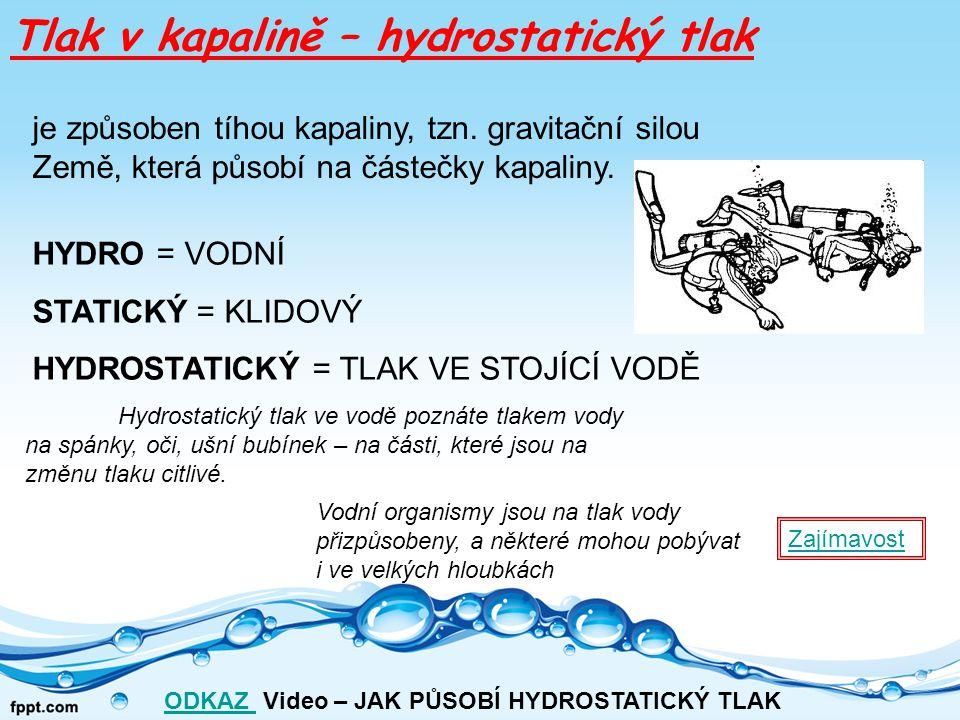 Tlak v kapalině – hydrostatický tlak