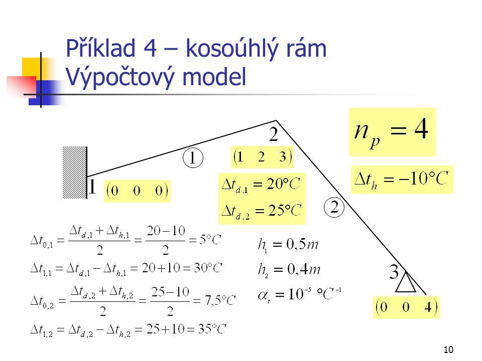 Příklad 4 – kosoúhlý rám Výpočtový model