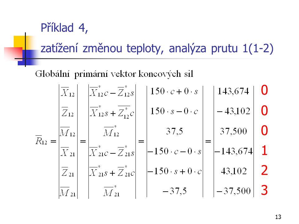 Příklad 4, zatížení změnou teploty, analýza prutu 1(1-2)
