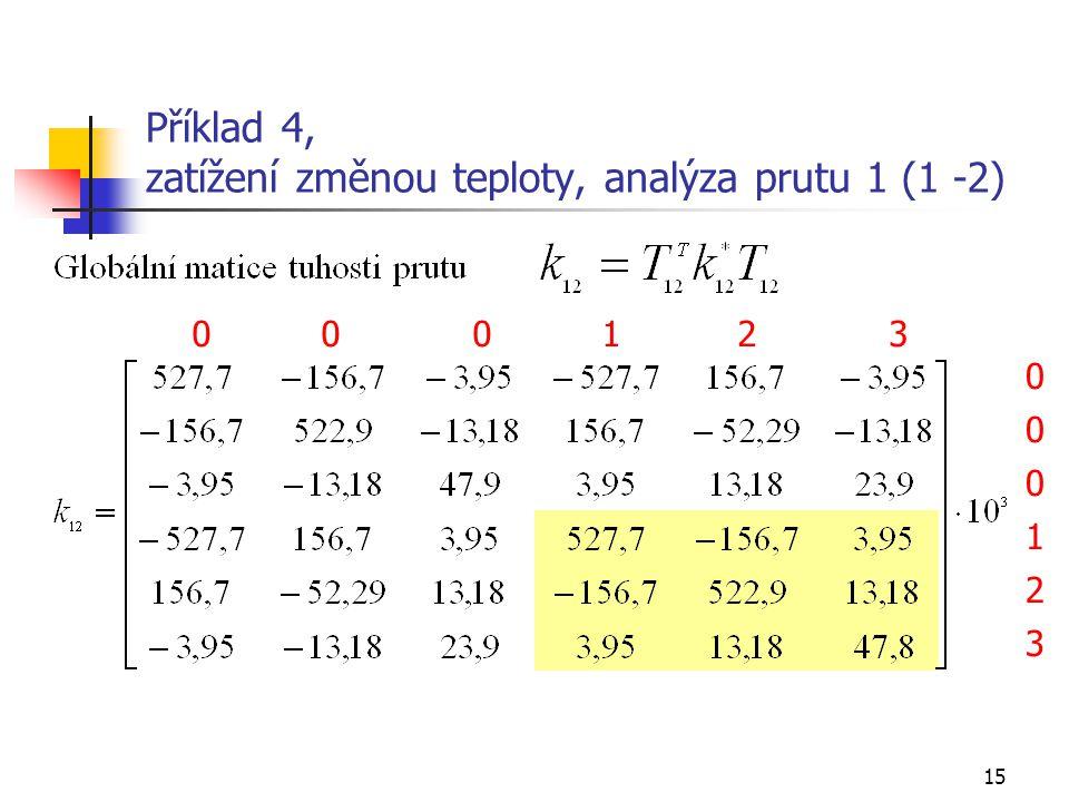 Příklad 4, zatížení změnou teploty, analýza prutu 1 (1 -2)