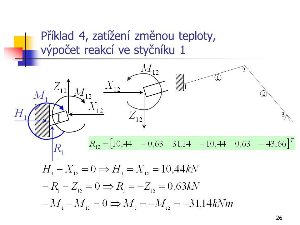 Příklad 4, zatížení změnou teploty, výpočet reakcí ve styčníku 1