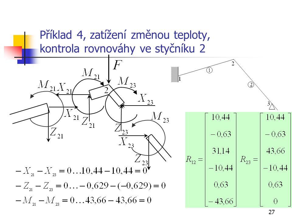 Příklad 4, zatížení změnou teploty, kontrola rovnováhy ve styčníku 2