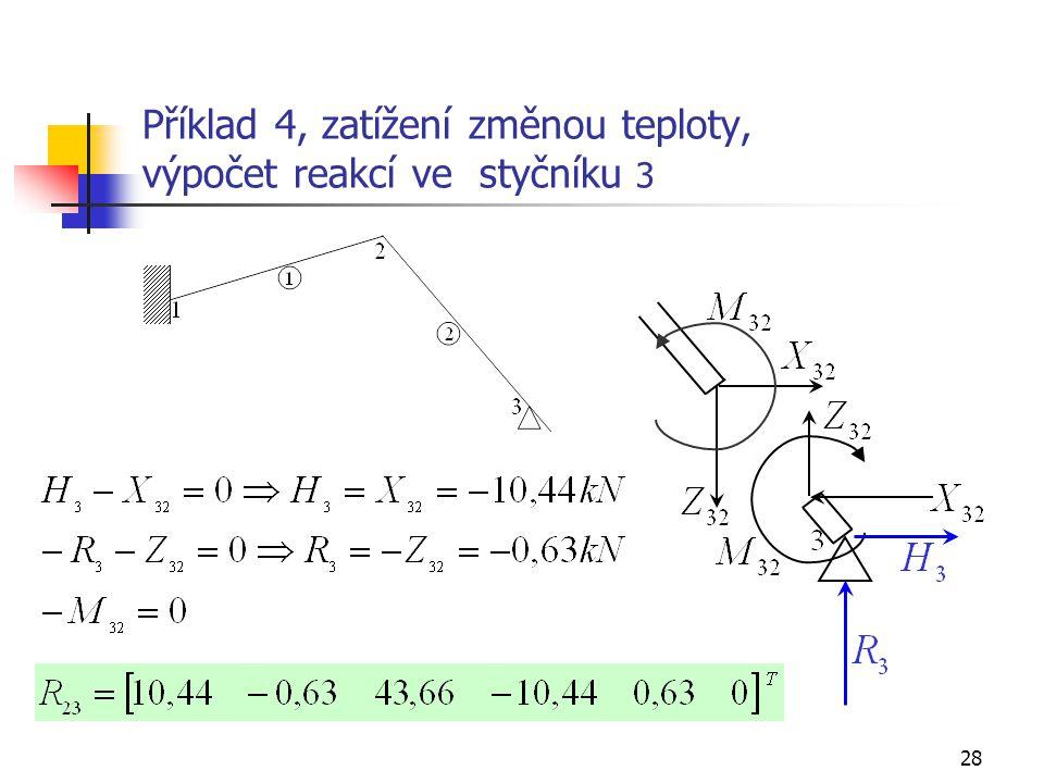 Příklad 4, zatížení změnou teploty, výpočet reakcí ve styčníku 3