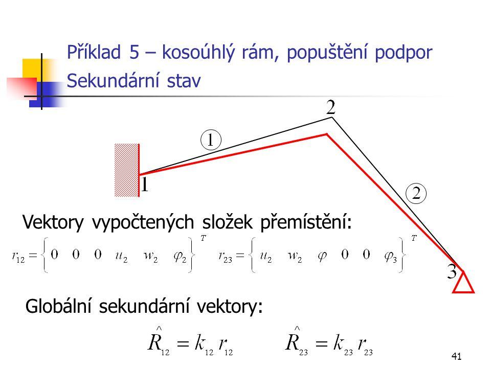 Příklad 5 – kosoúhlý rám, popuštění podpor Sekundární stav
