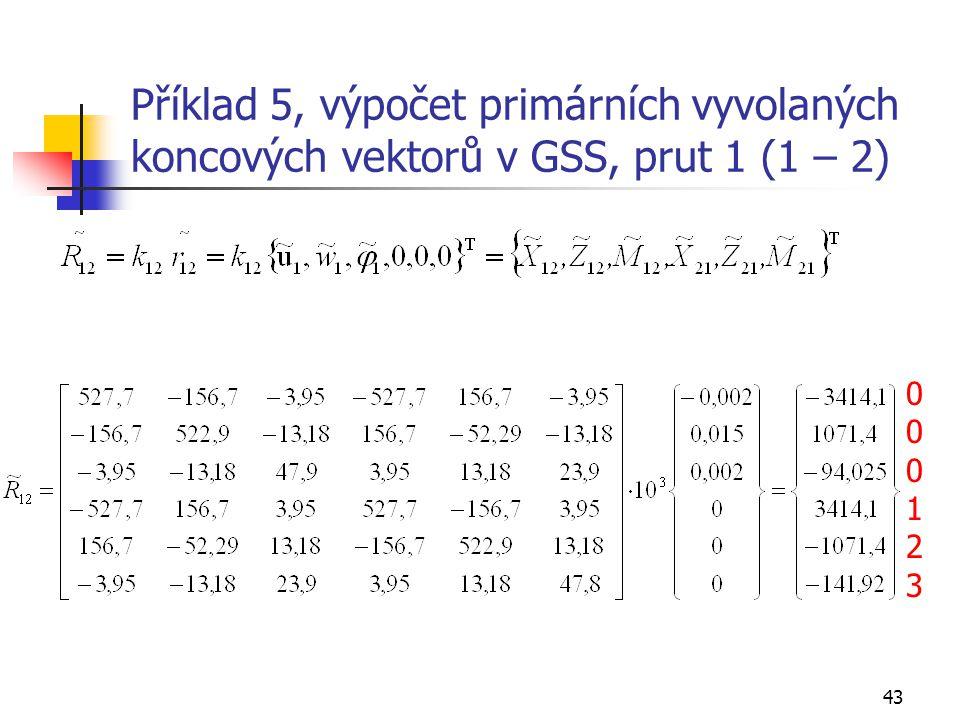 Příklad 5, výpočet primárních vyvolaných koncových vektorů v GSS, prut 1 (1 – 2)