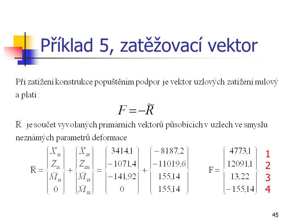 Příklad 5, zatěžovací vektor