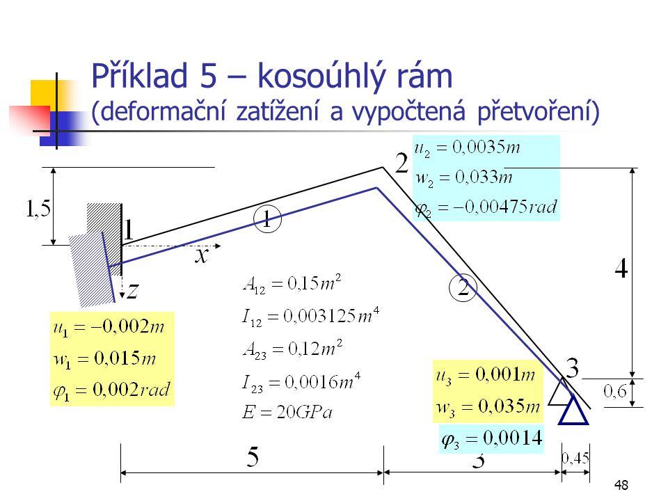 Příklad 5 – kosoúhlý rám (deformační zatížení a vypočtená přetvoření)
