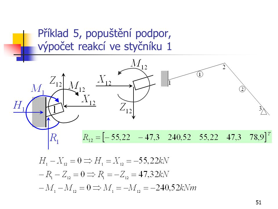 Příklad 5, popuštění podpor, výpočet reakcí ve styčníku 1