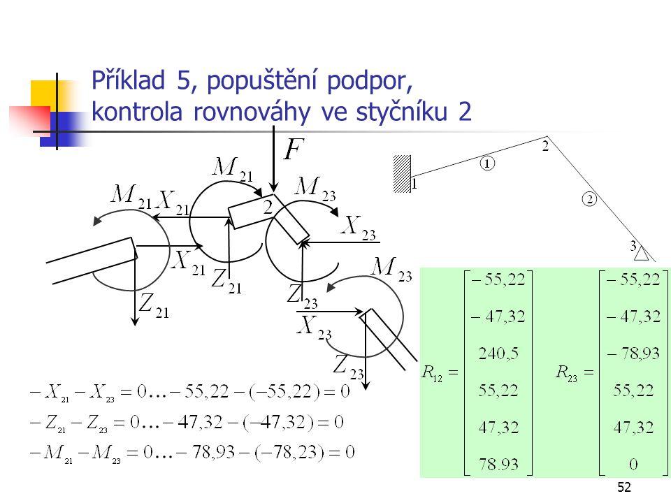 Příklad 5, popuštění podpor, kontrola rovnováhy ve styčníku 2