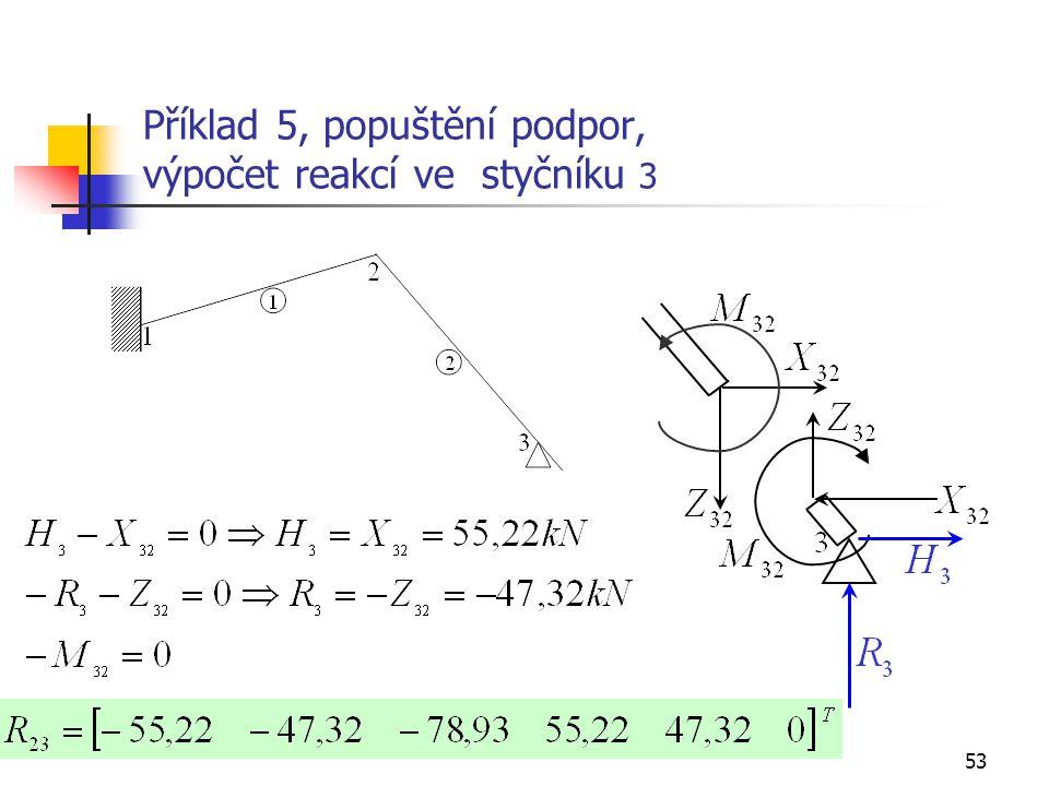 Příklad 5, popuštění podpor, výpočet reakcí ve styčníku 3