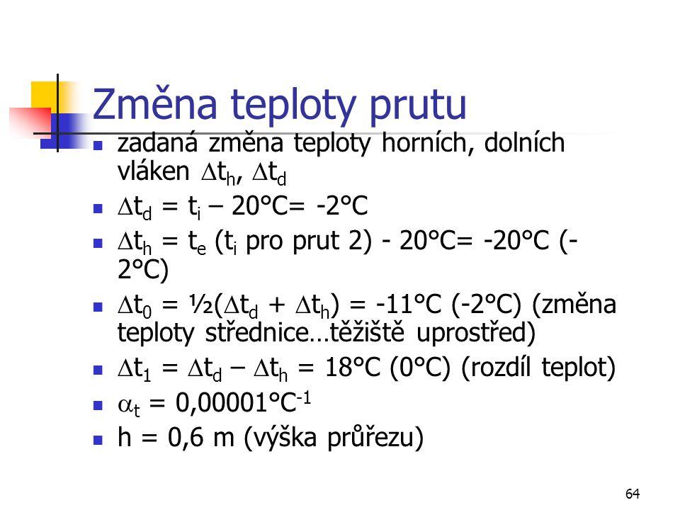 Změna teploty prutu zadaná změna teploty horních, dolních vláken Dth, Dtd. Dtd = ti – 20°C= -2°C. Dth = te (ti pro prut 2) - 20°C= -20°C (-2°C)
