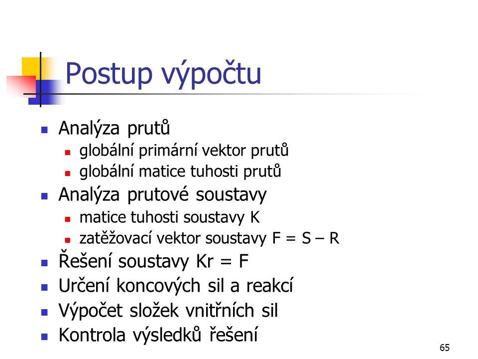 Postup výpočtu Analýza prutů Analýza prutové soustavy