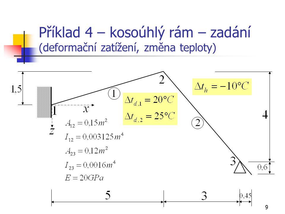 Příklad 4 – kosoúhlý rám – zadání (deformační zatížení, změna teploty)