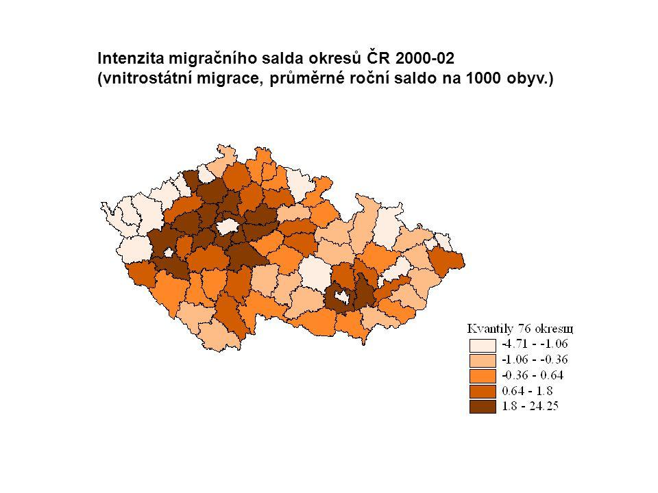Intenzita migračního salda okresů ČR 2000-02
