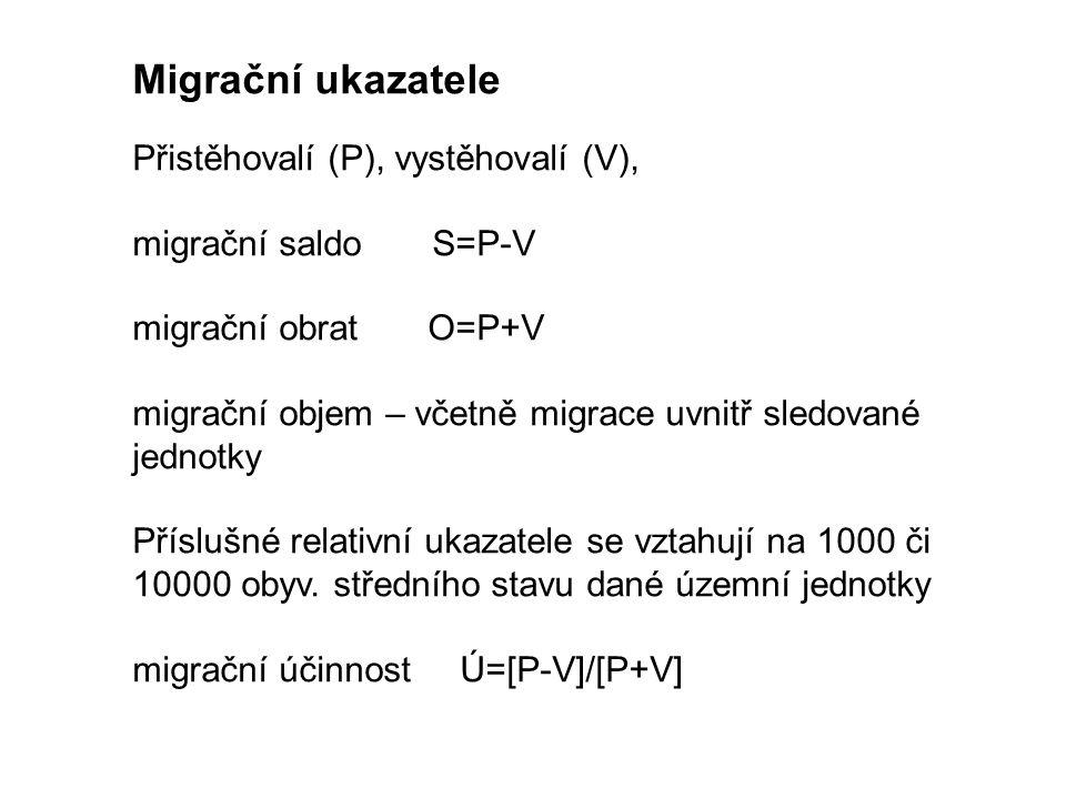 Migrační ukazatele Přistěhovalí (P), vystěhovalí (V),