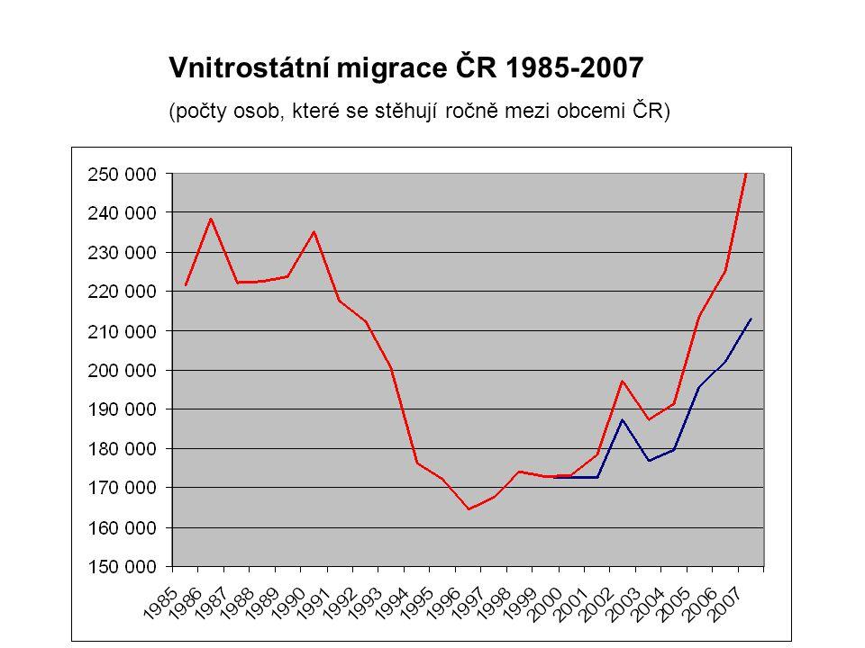 Vnitrostátní migrace ČR 1985-2007