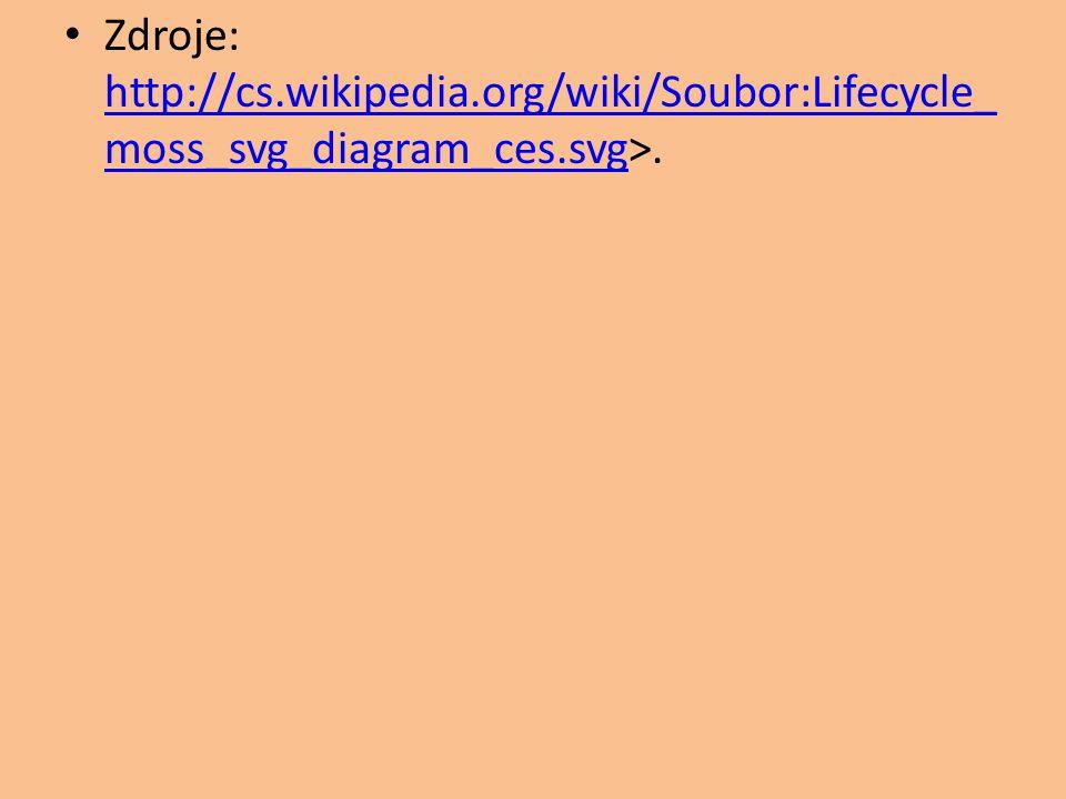 Zdroje: http://cs. wikipedia