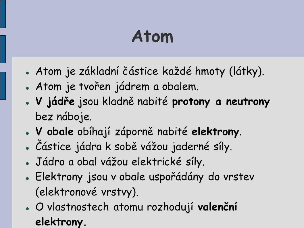 Atom Atom je základní částice každé hmoty (látky).