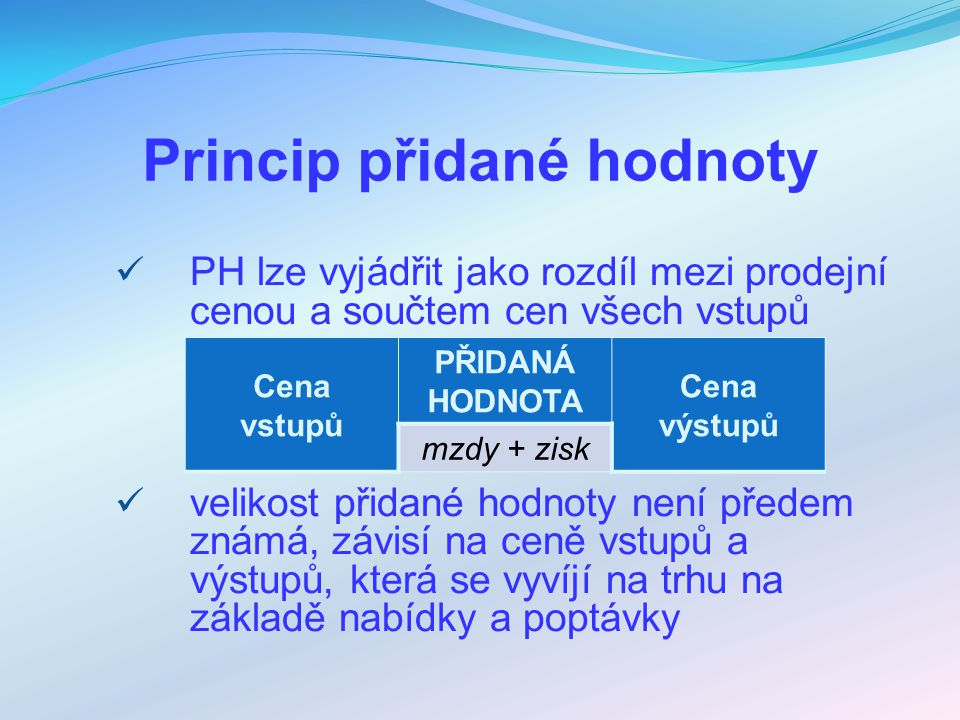 Princip přidané hodnoty