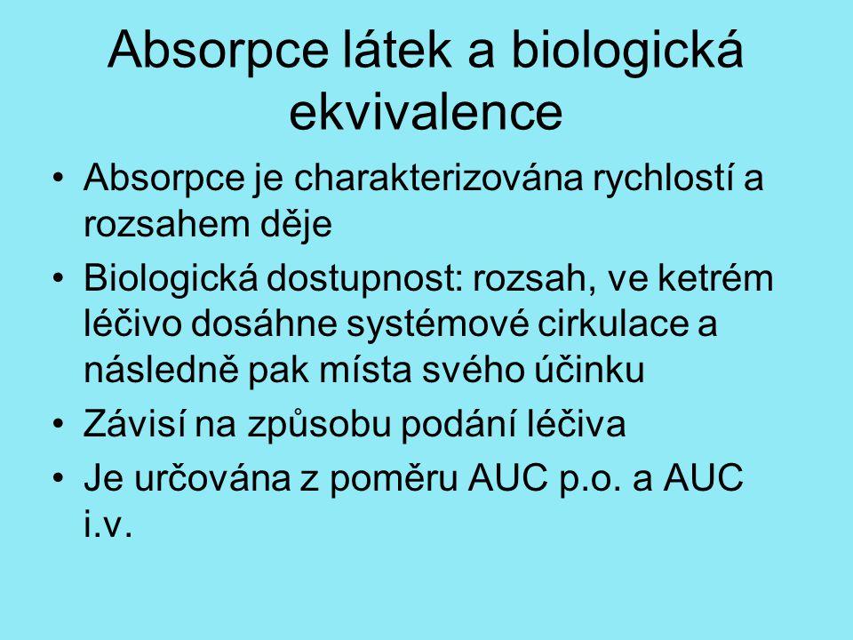 Absorpce látek a biologická ekvivalence