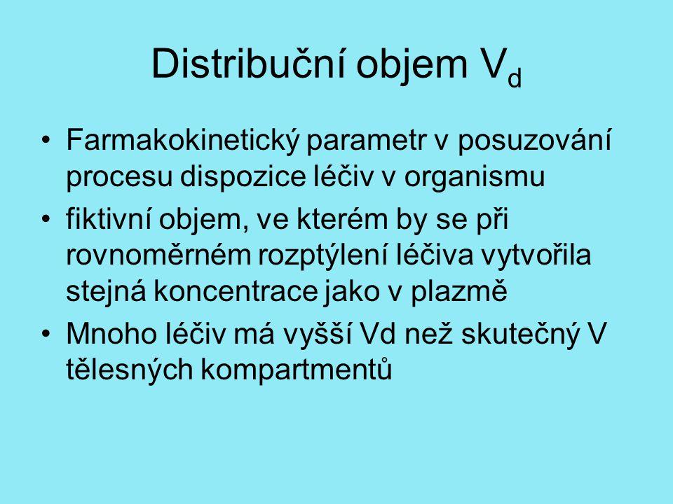 Distribuční objem Vd Farmakokinetický parametr v posuzování procesu dispozice léčiv v organismu.