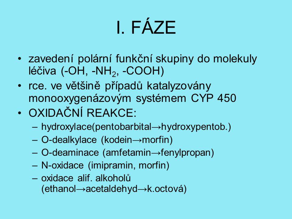 I. FÁZE zavedení polární funkční skupiny do molekuly léčiva (-OH, -NH2, -COOH)