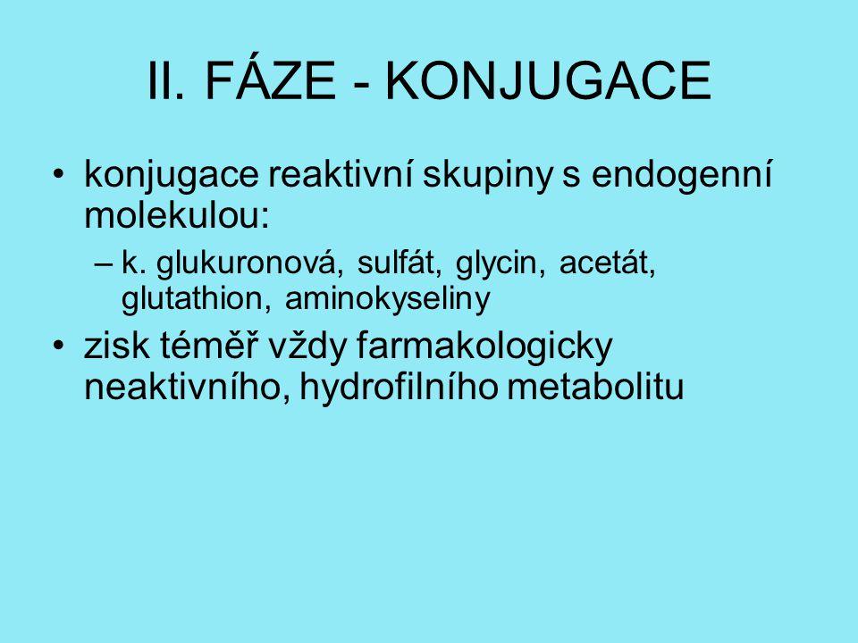 II. FÁZE - KONJUGACE konjugace reaktivní skupiny s endogenní molekulou: k. glukuronová, sulfát, glycin, acetát, glutathion, aminokyseliny.