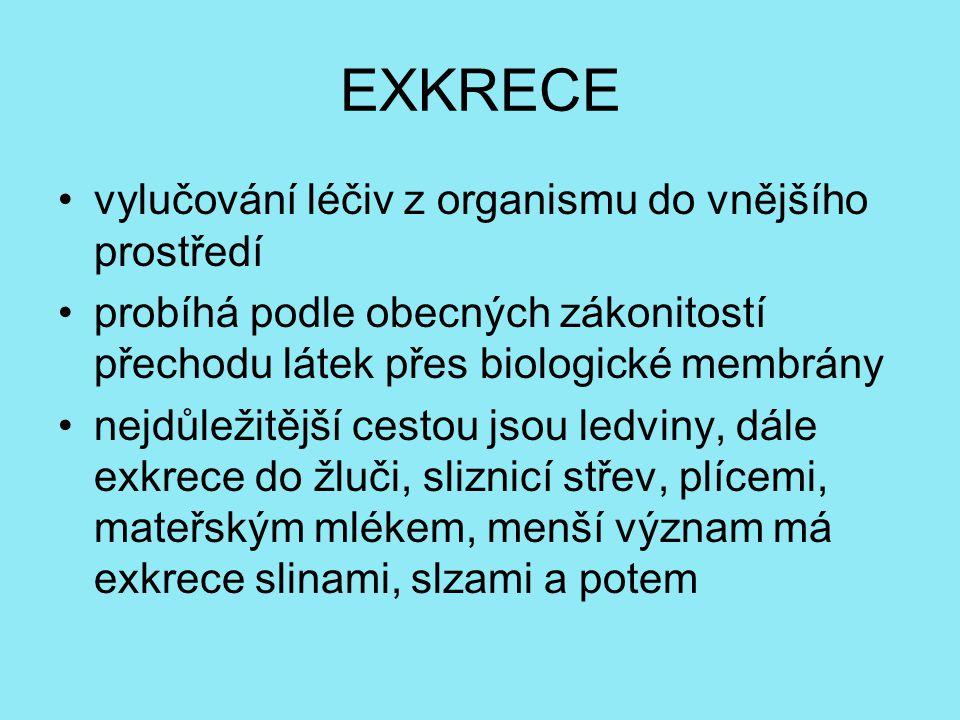 EXKRECE vylučování léčiv z organismu do vnějšího prostředí