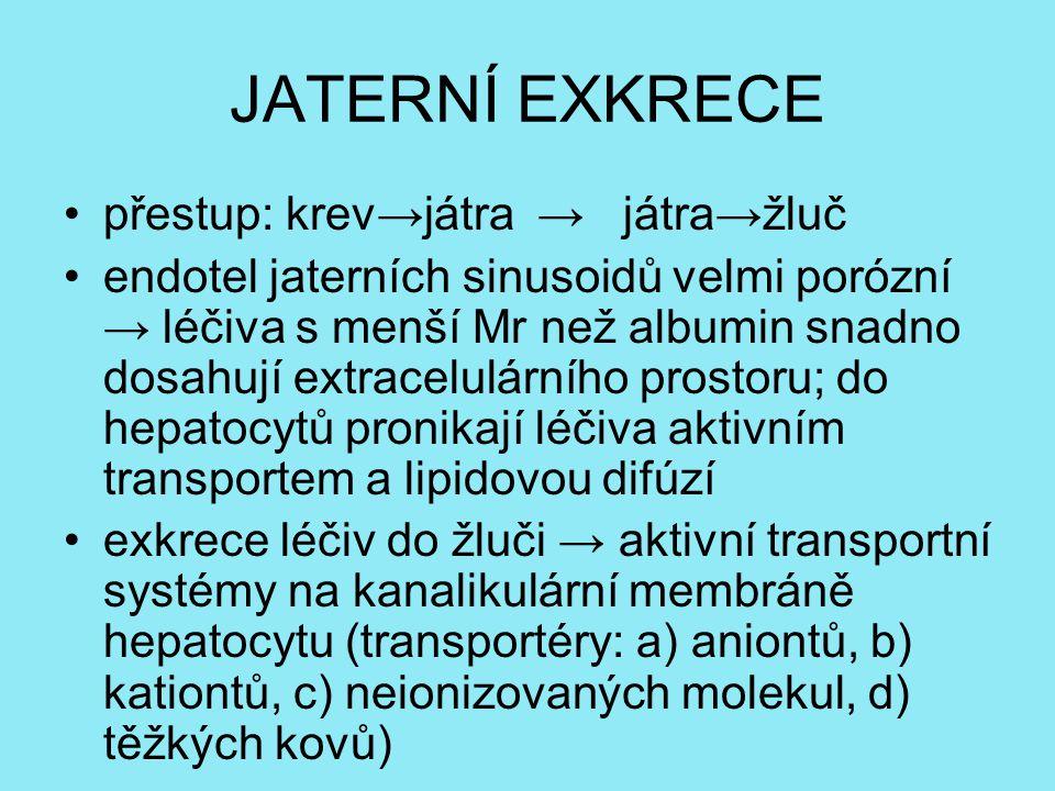 JATERNÍ EXKRECE přestup: krev→játra → játra→žluč