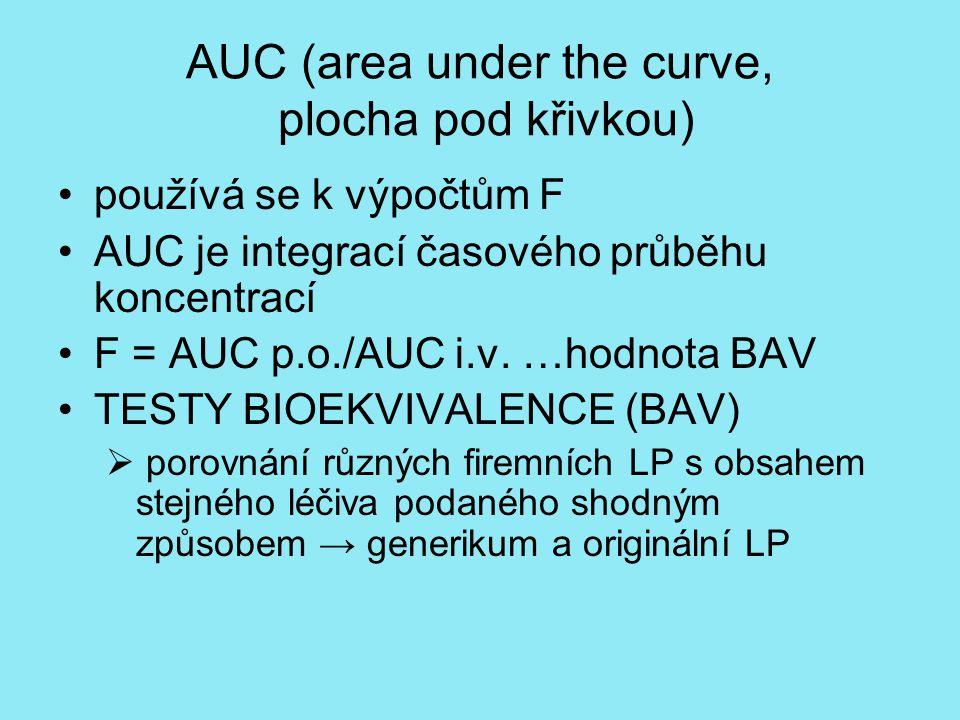 AUC (area under the curve, plocha pod křivkou)