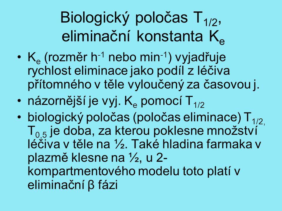 Biologický poločas T1/2, eliminační konstanta Ke