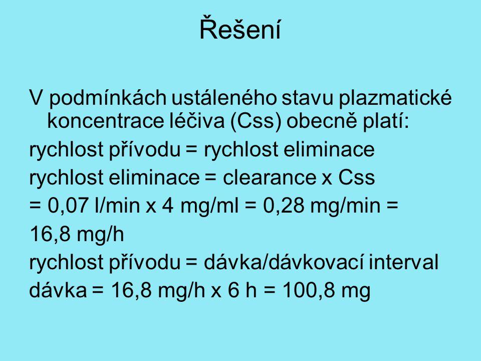 Řešení V podmínkách ustáleného stavu plazmatické koncentrace léčiva (Css) obecně platí: rychlost přívodu = rychlost eliminace.