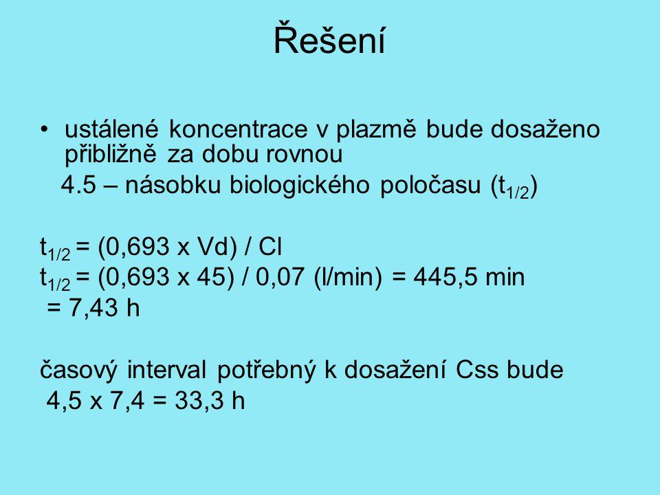 Řešení ustálené koncentrace v plazmě bude dosaženo přibližně za dobu rovnou. 4.5 – násobku biologického poločasu (t1/2)