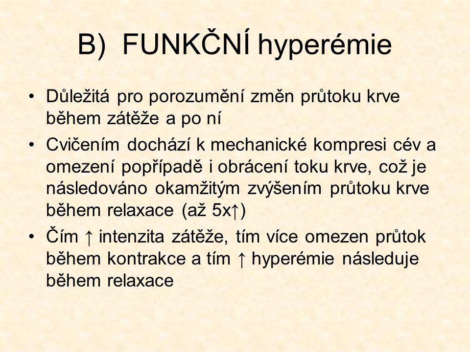 B) FUNKČNÍ hyperémie Důležitá pro porozumění změn průtoku krve během zátěže a po ní.