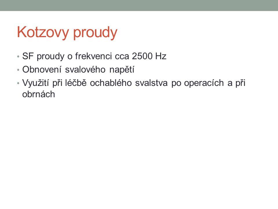 Kotzovy proudy SF proudy o frekvenci cca 2500 Hz