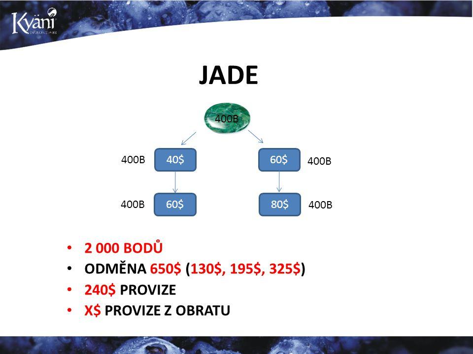 JADE 2 000 BODŮ ODMĚNA 650$ (130$, 195$, 325$) 240$ PROVIZE