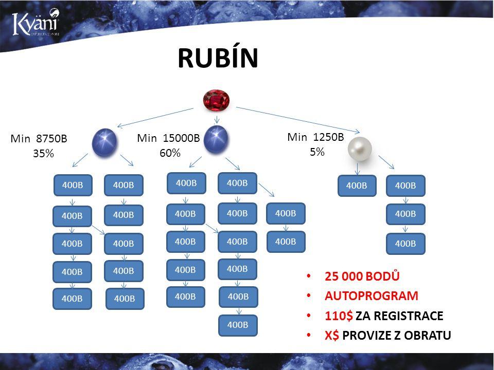 RUBÍN 25 000 BODŮ AUTOPROGRAM 110$ ZA REGISTRACE X$ PROVIZE Z OBRATU