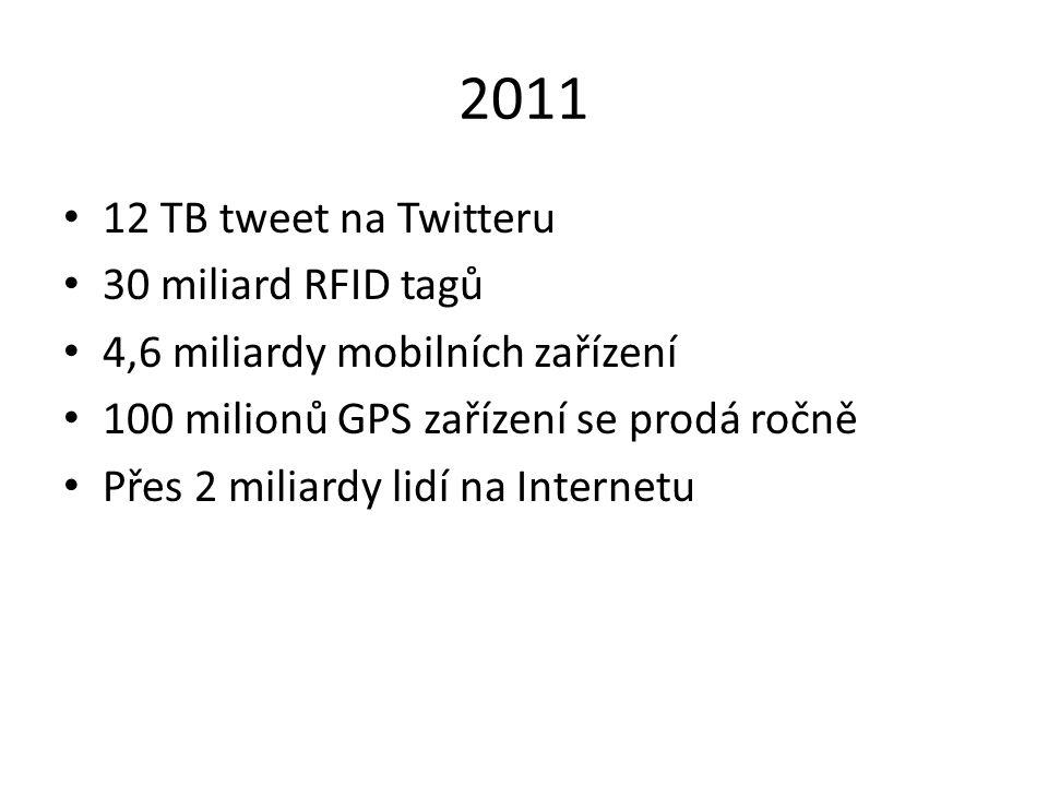 2011 12 TB tweet na Twitteru 30 miliard RFID tagů