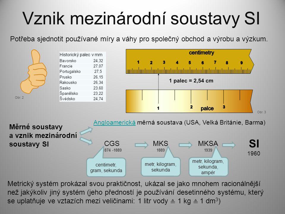Vznik mezinárodní soustavy SI
