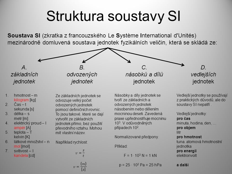 Struktura soustavy SI