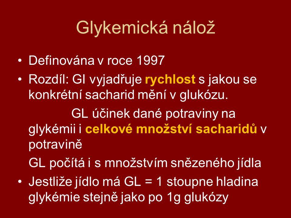 Glykemická nálož Definována v roce 1997